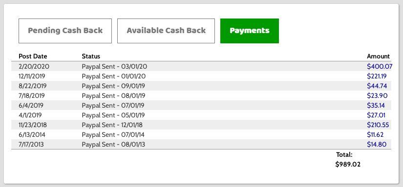 Meine Auszahlungen im Mrrebates-Überweisungssystem
